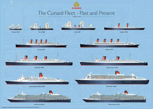 Cunard Fleet Poster