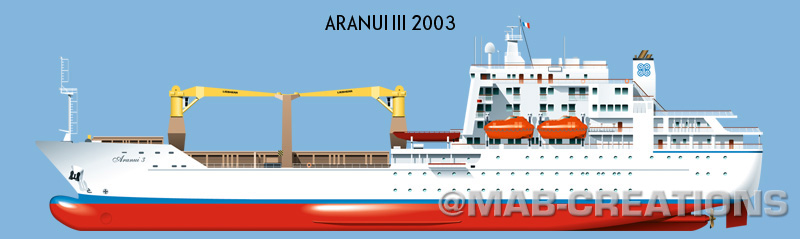 aranui 3 profile drawing
